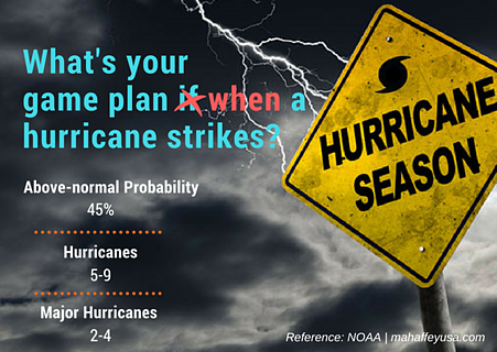 What's your game plan when a Hurricane strikes?