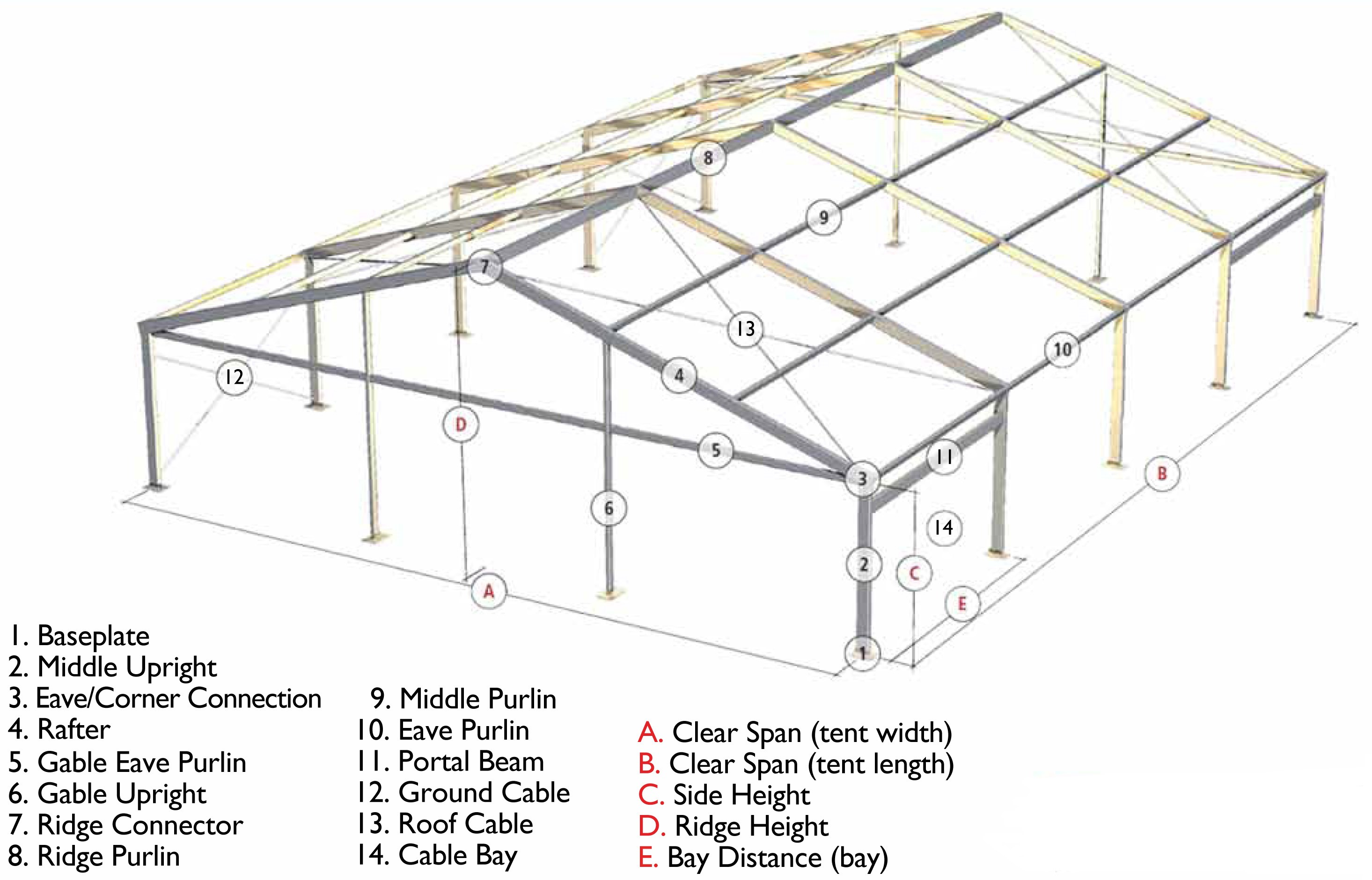 special-event-structure-maintenance.jpg