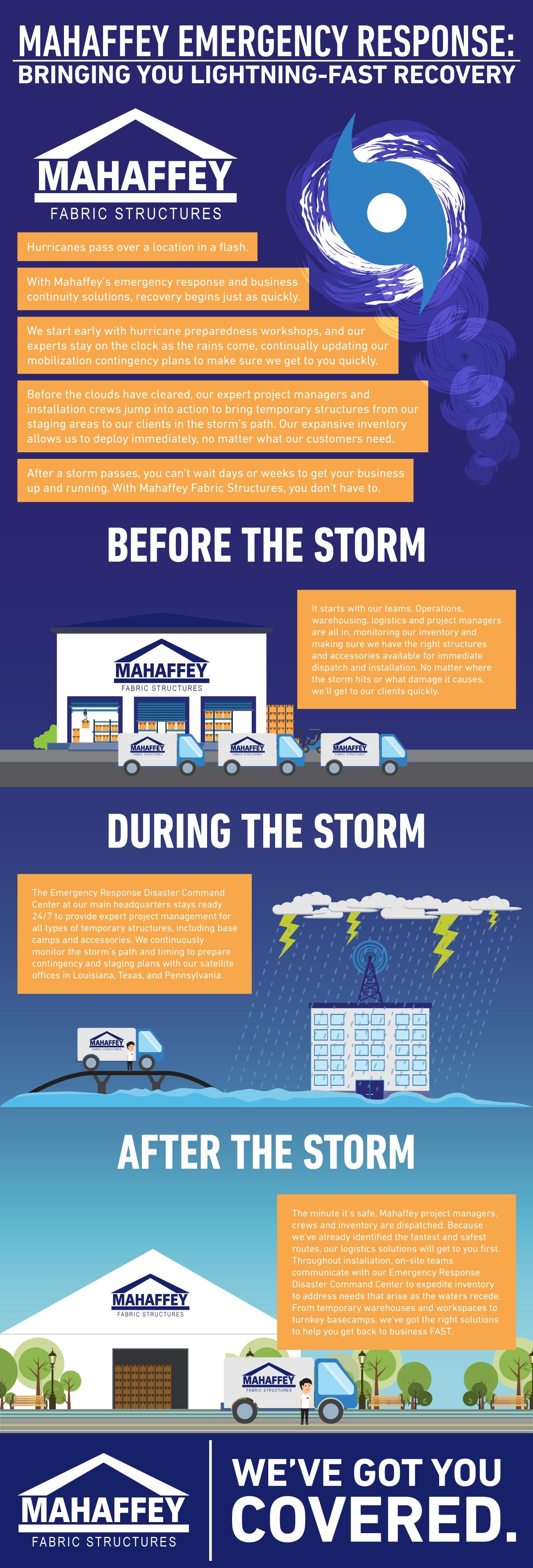 Mahaffey-Hurricane-Infographic.jpg