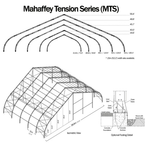 MTS Tensioned Temporary Fabric Structure Diagram