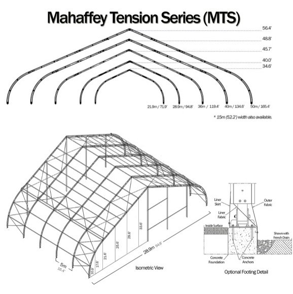 Temporary Fabric Structure Diagram